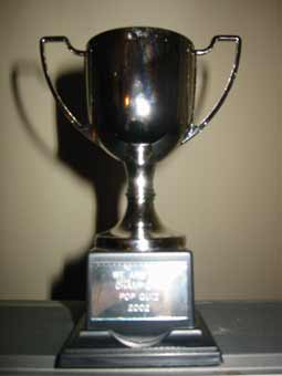 champion (10k image)